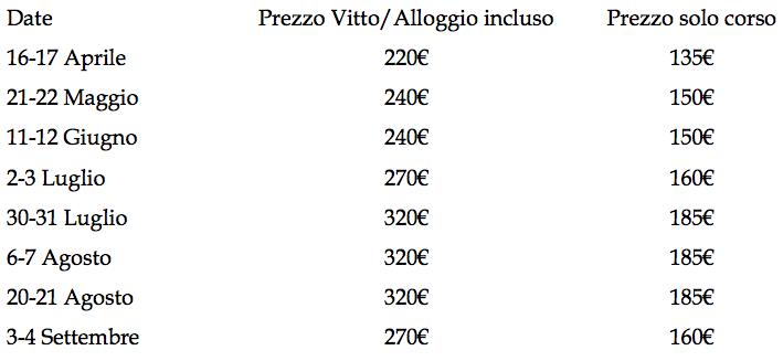 Prezzi_Leve3_deriva